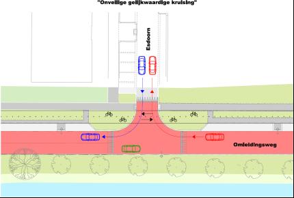 Aansluiting Esdoorn op Omleidingsweg Benthuizen